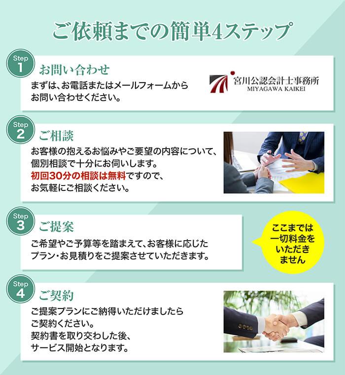 税理士契約の流れ